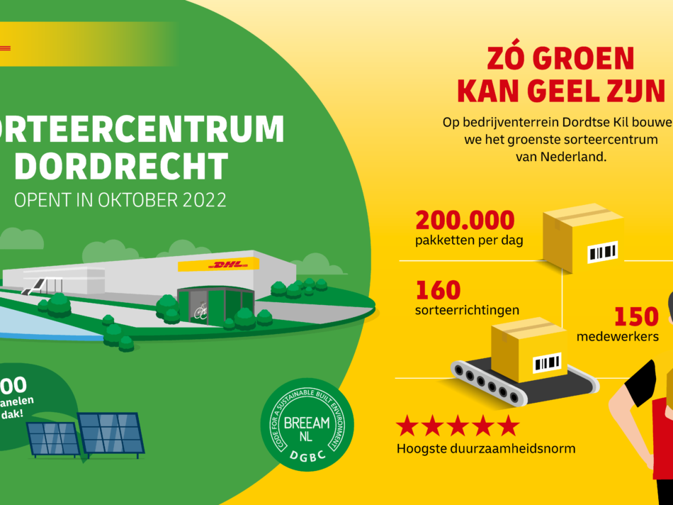 Infographic DHL Parcel Dordrecht